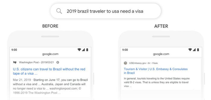 google-bert-aprendizado-de-maquina-webshare